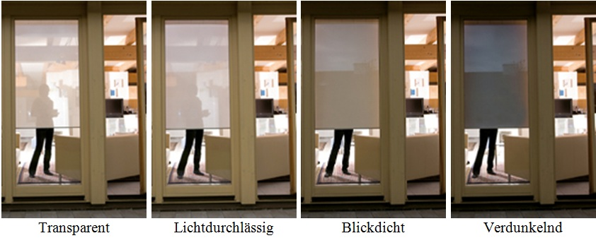 stoffrollos planegger gmbh in graz sonnenschutz jalousien rollos markisen insektenschutz. Black Bedroom Furniture Sets. Home Design Ideas